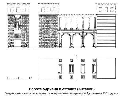 Ворота Адриана в Атталия, чертежи