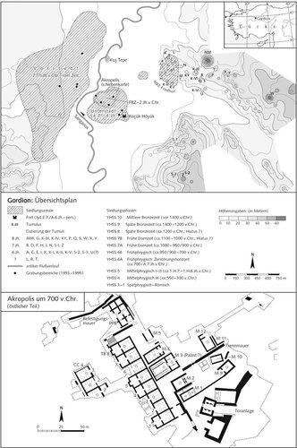 Гордион - Общий план города и план акрополя