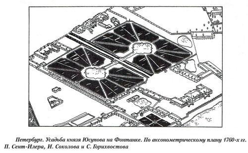 Усадьба князя Юсупова на Фонтанке в Санкт-Петербурге, изометрия генплана