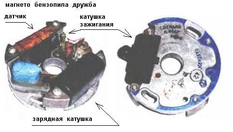 «магнето МБ-1.»