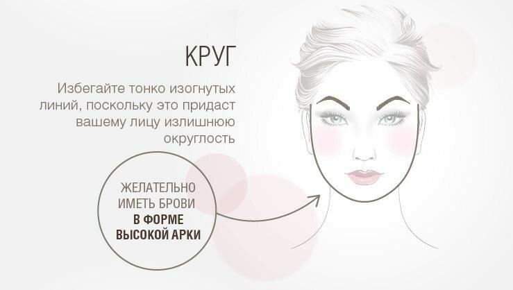 Брови по типу лица и глаз – как правильно подобрать, какая форма ...   418x739