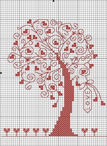 Вышивка дерева крестом к чему