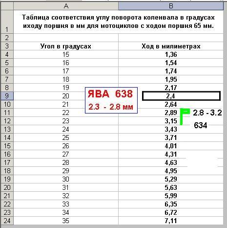 АУОЗ - цифра vs аналог