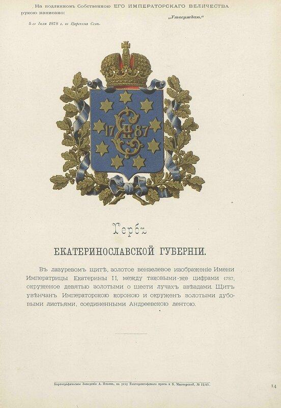 Екатеринославская губерния 1880 год