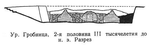 Гробница в Уре, разрез