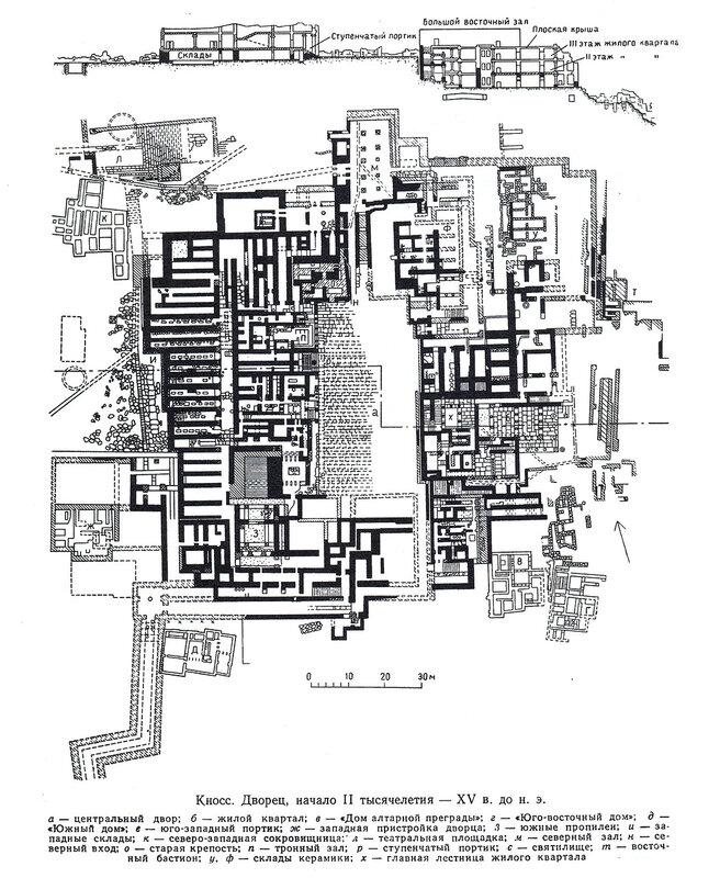 Кносский дворец (лабирит Минотавра), подробный план и разрез