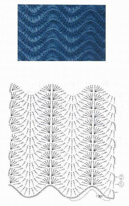 волны-зигзаги