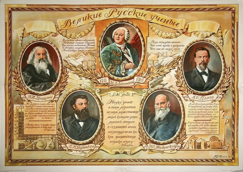 Великие русские художники список