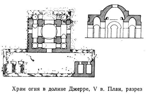 Храм огня в долине Джерре, чертежи