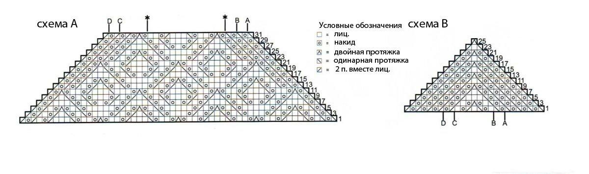 Схема для вязания спицами