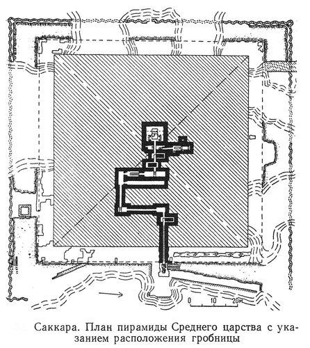 Пирамида в Саккаре, план с указанием гробницы
