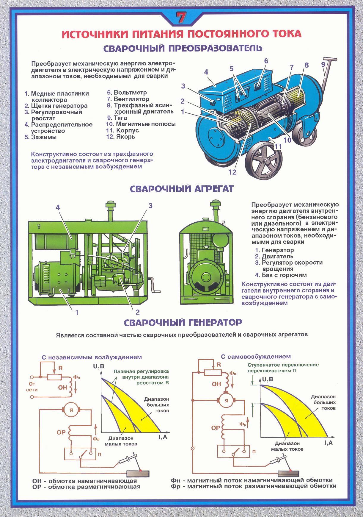 Принципиальная схема сварочного генератора гд-4006