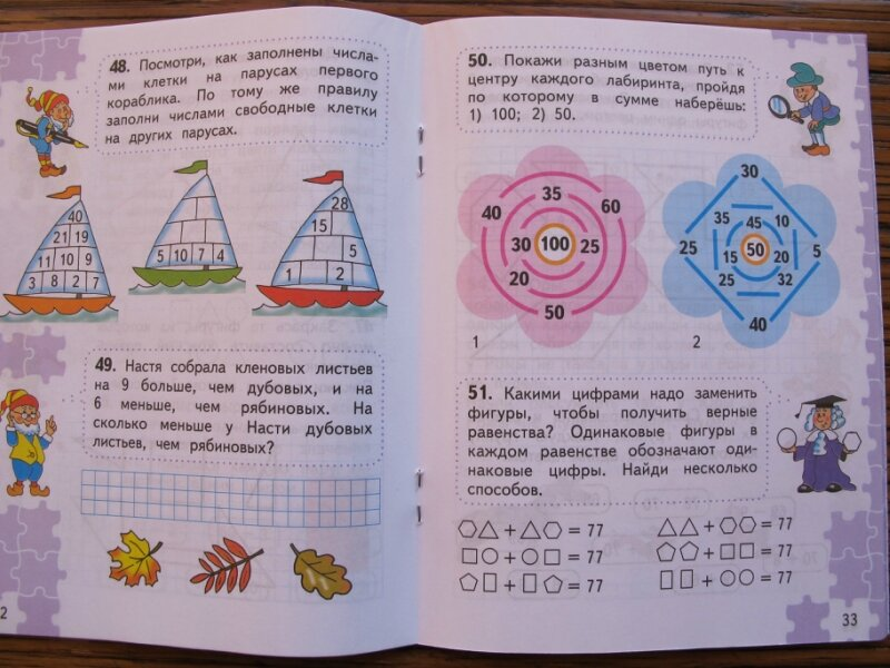 Решебник по Хомченко для Средней Школы 9 Класс