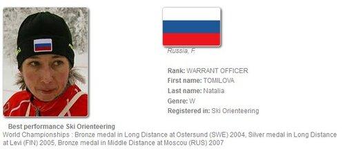 Всемирные Зимние Военные Игры, CISM 2013