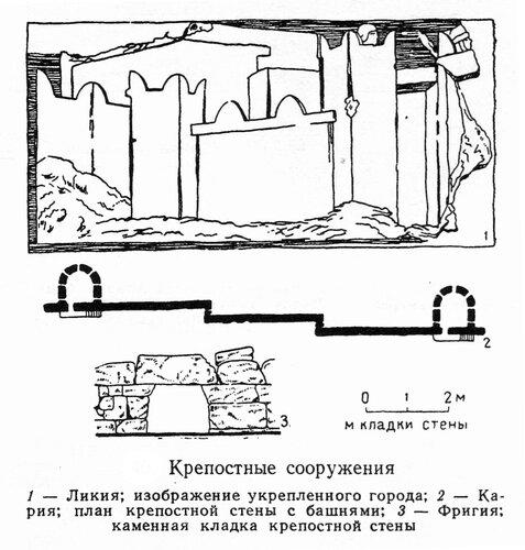 Крепостные сооружения Ликии, Кария и Фригии, чертежи