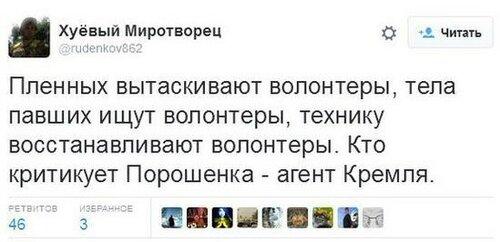 Хроники триффидов: Украинская трагедия