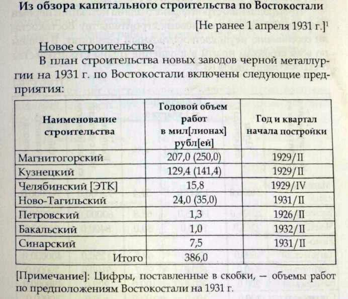 знакомства г бакал челябинской области