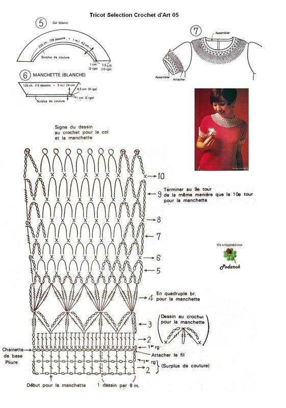 Схемы воротничков крючком фото