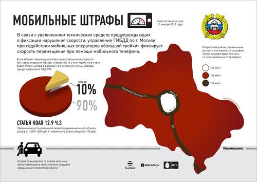 infographics-mobile