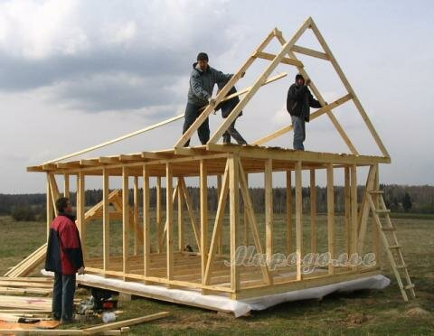 Каркасные домики для дачи