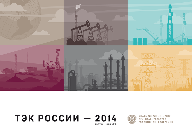 nilsky_nikolay: ТЭК России - 2014