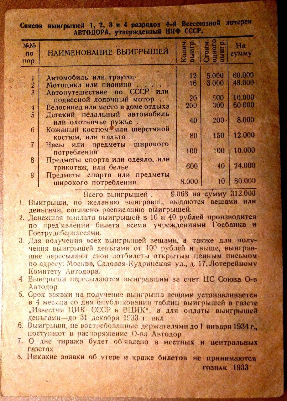 Лотерея 1933 г. Возможные выигрыши