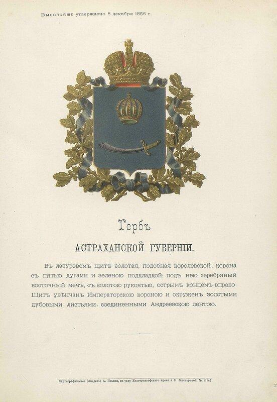 Астраханская губерния 1880 год