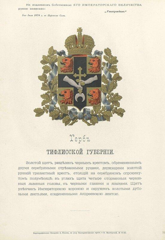 Тифлисская губерния 1880 год