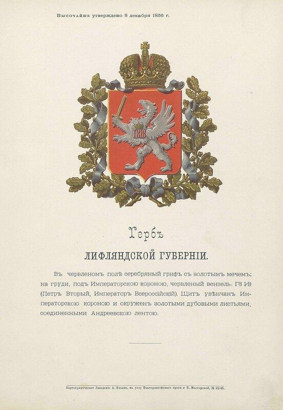 Лифляндская губерния 1880 год