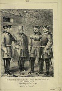 242. ФУРЛЕЙТ, ПОГОНЩИК, УНТЕР-ОФИЦЕР и ФУРМЕЙСТЕР Артиллерийского полка, с 1728 по 1732 год.