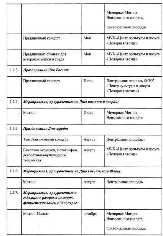 Муниципальное задание на 2012 год