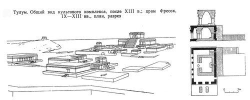 Культовый комплекс в Тулуме и храм Фресок, план и реконструкция