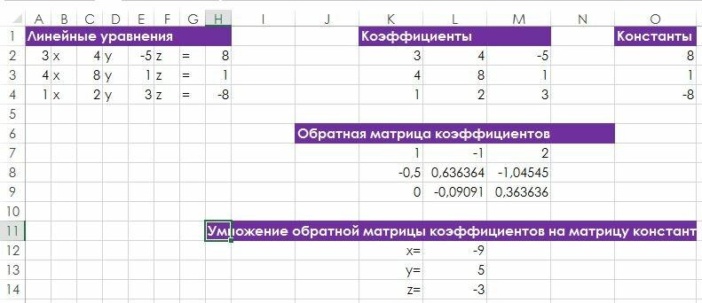 Рис. 128.2. В Excel можно решить систему из трех уравнений, применив нужные формулы