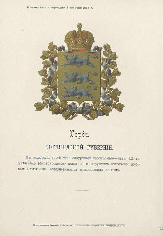 Эстляндская губерния 1880 год