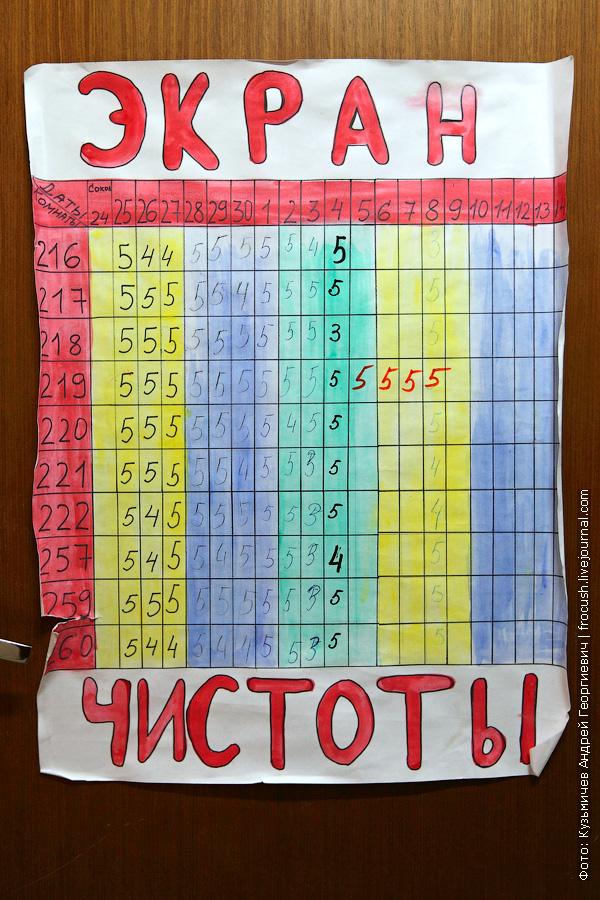 экран чистоты номеров санатория Приморский