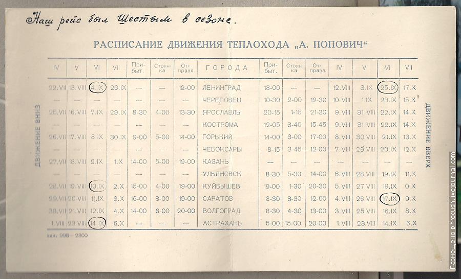 Расписание движения теплохода Алеша Попович в навигацию 1965 года