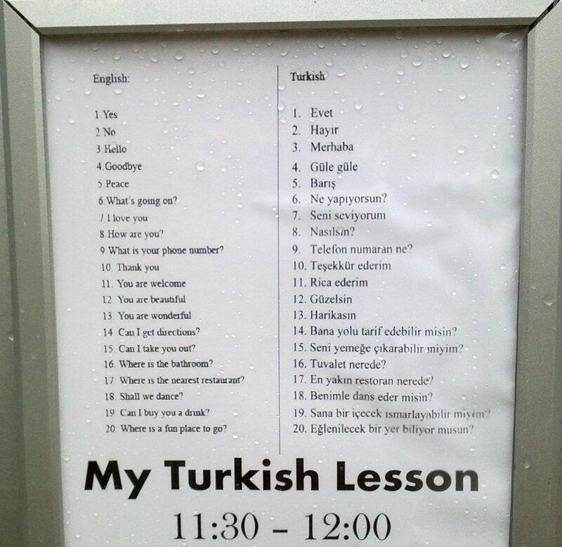 Турецкий Словарь В Телефон