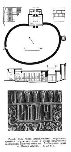 Храм Аввам в Марибе, план, разрез, фрагмент плиты