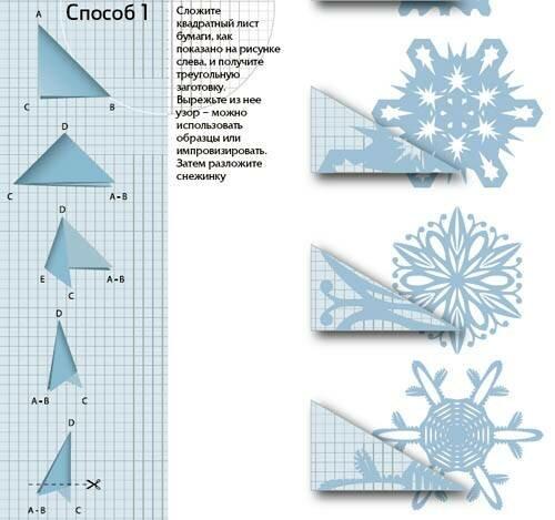 Как сделать снежинки поэтапно в картинках