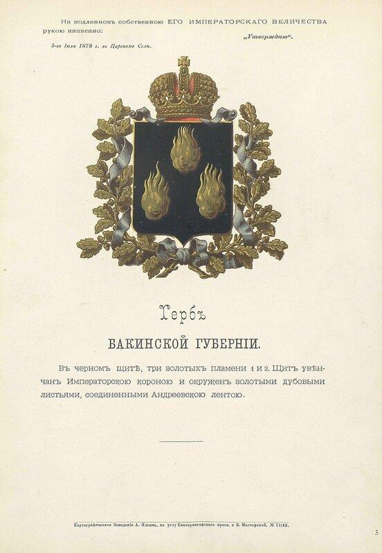 Бакинская губерния 1880 год