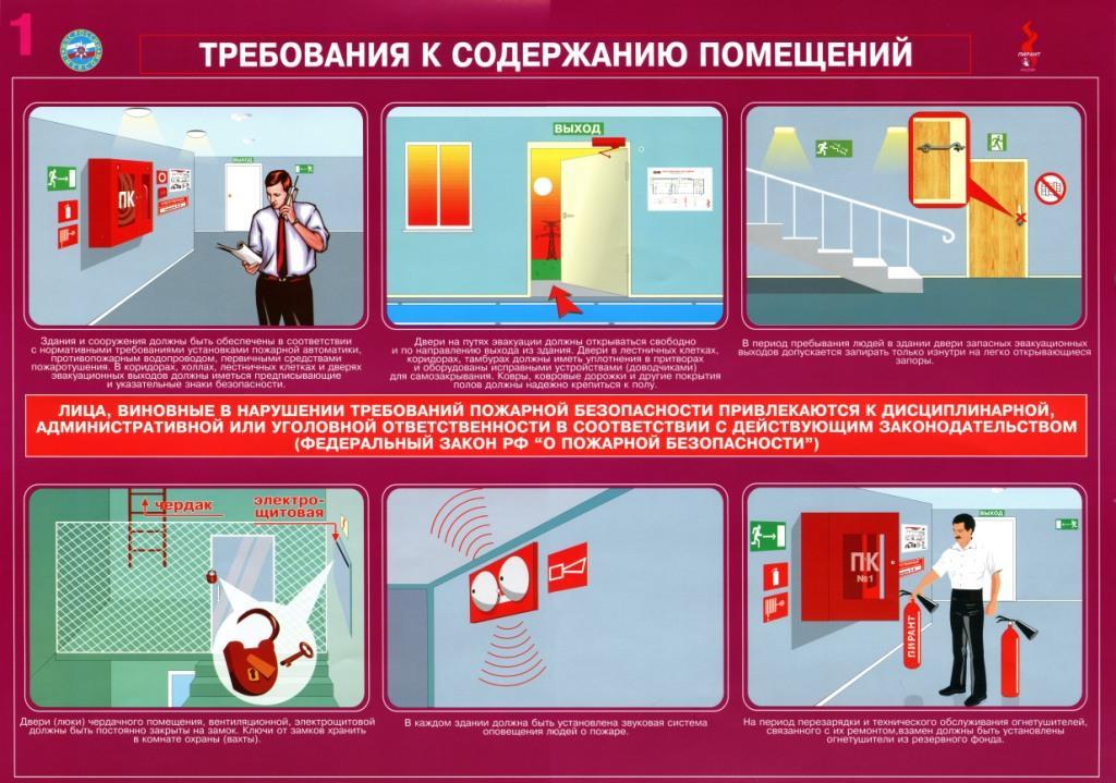 Инструкция По Безопасной Эксплуатации Здания