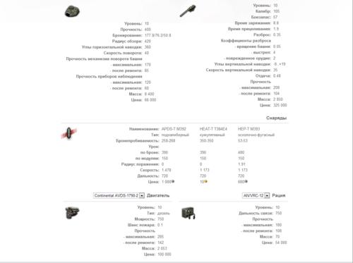M60 характеристики танка