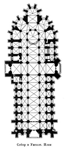 Собор в Упсале, план