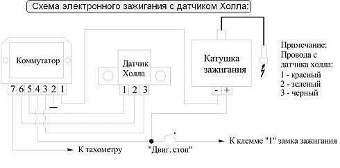 Схема коммутатор 96. 3734.