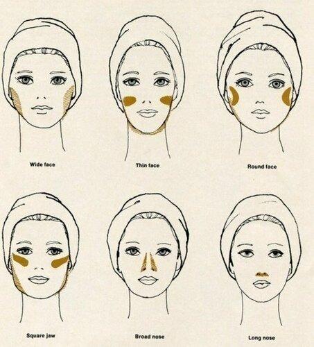 как похудеть в лице чтобы появились скулы