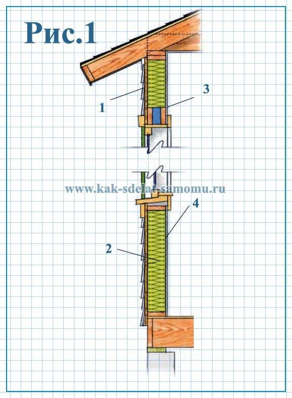 конструкция каркасных стен