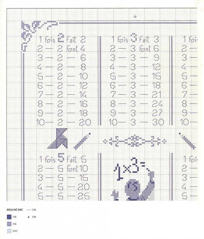 Таблицы по вышивке