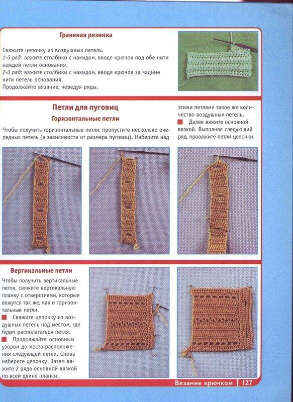 Вязание петли для пуговицы спицами 13