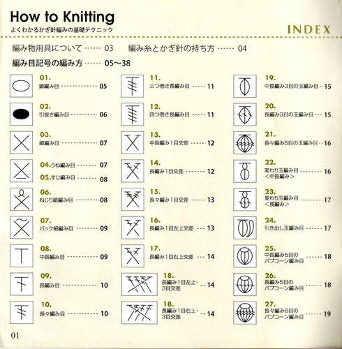 вязания и обозначения