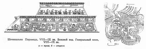 Пирамида в Шочикалько, чертежи